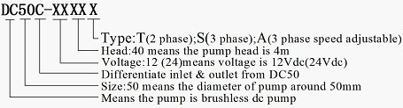 DC50C Brushless Dc Pump Series Mode note