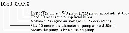 DC50 Brushless Dc Pump Series Mode note